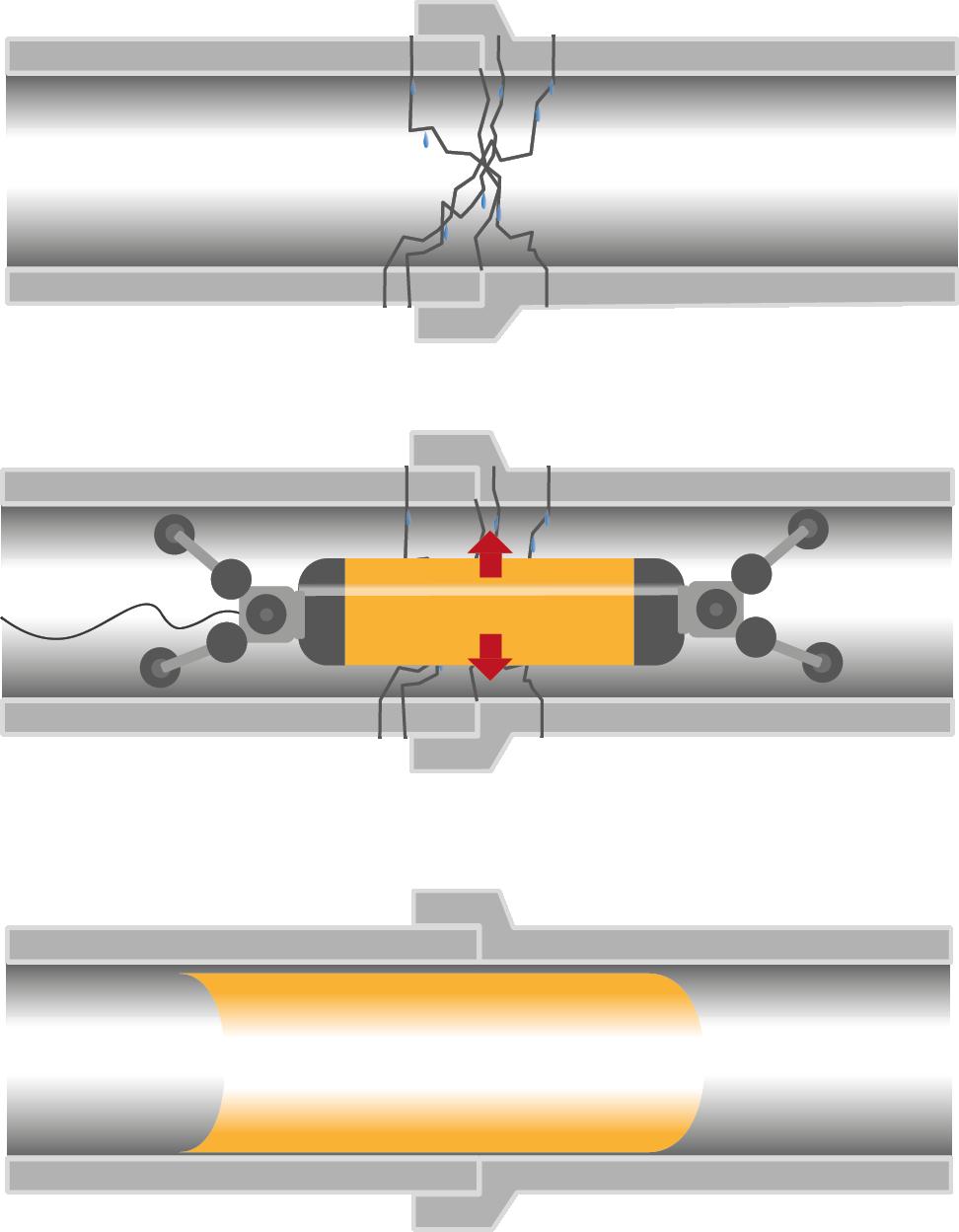 Kanalsanierung & Rohrsanierung mit Inliner Verfahren grabenlos